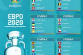 Стала известна жеребьевка Евро-2020